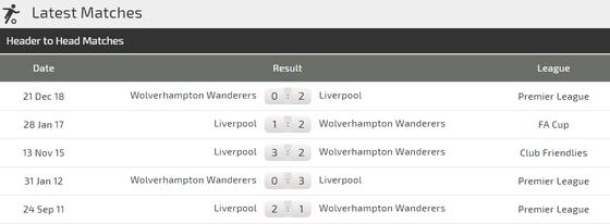 Wolves - Liverpool: Khi Klopp chỉ muốn tung đội hình 2 ảnh 2