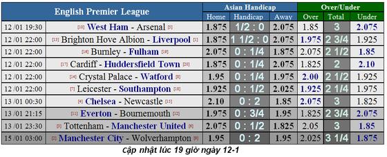 West Ham - Arsenal: Khi Nasri đương đầu Pháo thủ ảnh 1