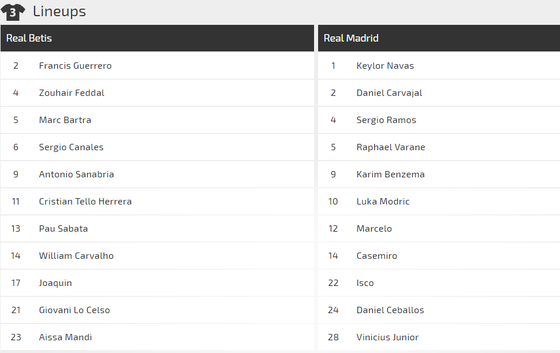 Real Betis - Real Madrid: Kền kền chìm trong thất vọng ảnh 2