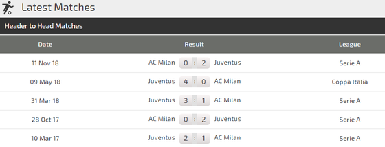 Juventus - AC Milan: Săn tìm một danh hiệu ảnh 3