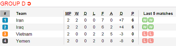 Lịch thi đấu bóng đá Asian Cup 2019 ngày 16 và 17-1 ảnh 6