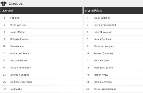 Nhận định Liverpool - Crystal Palace: Động lực của Salah ảnh 2