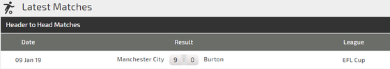Burton - Manchester City: Pep trao cơ hội Benjamin Mendy  ảnh 3