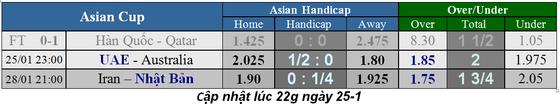 Lịch thi đấu bóng đá Asian Cup 2019, ngày 26-1, vòng bán kết ảnh 1