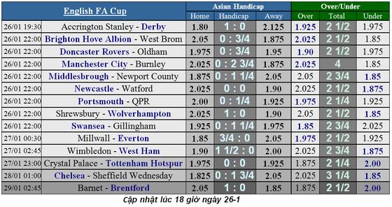 Chelsea - Sheffield Wednesday: Cơn mưa bàn thắng ảnh 4
