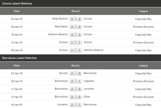 Ginora - Barcelona: Đêm cùa Leo Messi ảnh 4