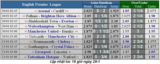 Nhận định Newcastle - Man City: Sergio Aguero và duyên ghi bàn trước Chích chòe ảnh 1