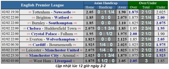 Lịch thi đấu bóng đá Ngoại hạng Anh, ngày 2-2 ảnh 1