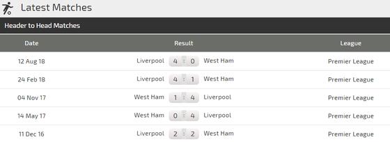 Nhận định West Ham - Liverpool: Thử thách sức mạnh The Kop  ảnh 2