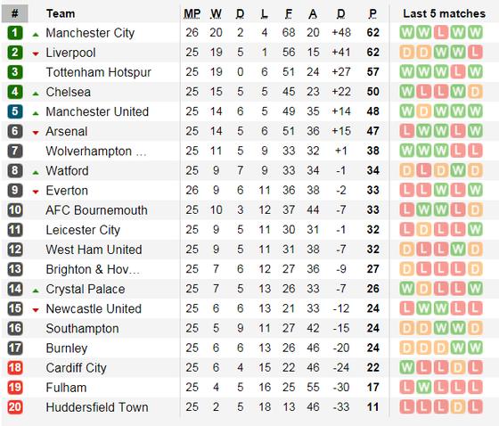 Nhận định Huddersfield - Arsenal: Chiến thắng cho Pháo thủ  ảnh 4