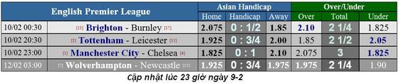 Lịch thi đấu bóng đá Ngoại hạng Anh ngày 9-2 và 10-2 ảnh 2