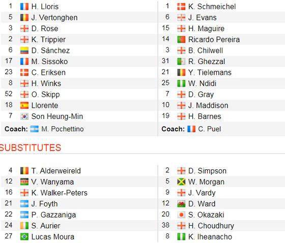 TRỰC TIẾP: Tottenham - Leicester City: Thế trận một chiều ảnh 2