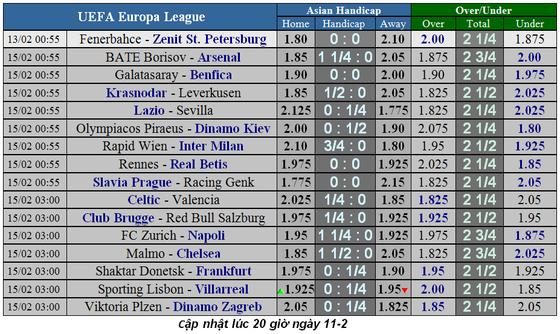 Lịch thi đấu bóng đá Champions League ngày 13-2 ảnh 4