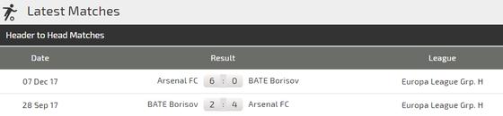 BATE Borisov – Arsenal: Pháo thủ chứng tỏ uy quyền ảnh 2