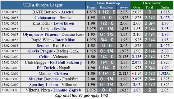 BATE Borisov – Arsenal: Pháo thủ chứng tỏ uy quyền ảnh 1