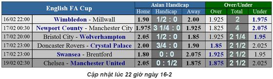 Vòng 1/8 Cup FA, ngày 16-2- Dự đoán của chuyên gia ảnh 1