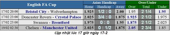 Vòng 1/8 Cup FA, ngày 16-2- Dự đoán của chuyên gia ảnh 2