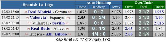 Lịch thi đấu bóng đá La Liga và Serie A, ngày 17-2 ảnh 6