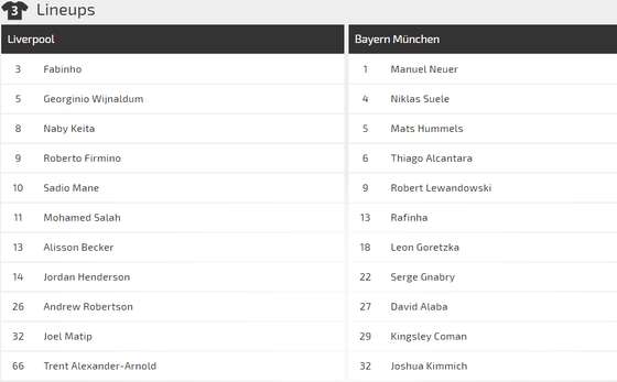 Nhận định Liverpool - Bayern: Khi Hùm xám sứt  mẻ đội hình ảnh 2