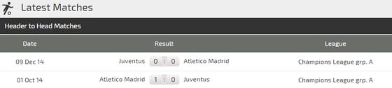 Atletico Madrid - Juventus: Khi sát thủ Cristiano Ronaldo trở lại sân Wanda ảnh 3