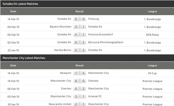 Nhận định Schalke – Manchester City: Chiến đấu vì danh dự ảnh 3