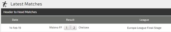 Chelsea - Malmo (2-1): Đêm diễn của Hazard hay Higuain? ảnh 2