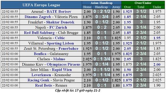 Lịch thi đấu bóng đá Europa League ngày 21-2, lượt về vòng 1/16 ảnh 1