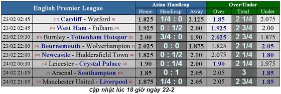 Man Utd – Liverpool: Pogba quyết chiến Salah ảnh 5