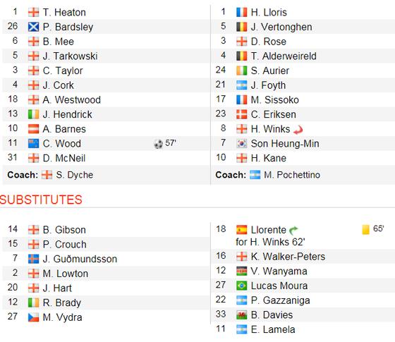 Burnley - Tottenham 2-1, Harry Kane trở lại nhưng Spurs vẫn té đau ảnh 2