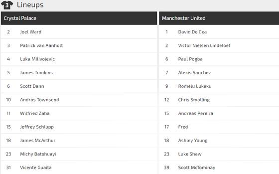 Nhận định Crystal Palace - Man United: Đại bàng gây khó cho Quỷ đỏ ảnh 2