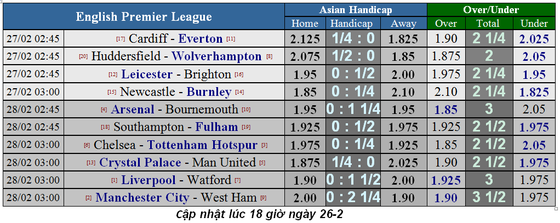 Nhận định Arsenal - Bournemouth: Pháo thủ săn tìm bàn thắng ảnh 5