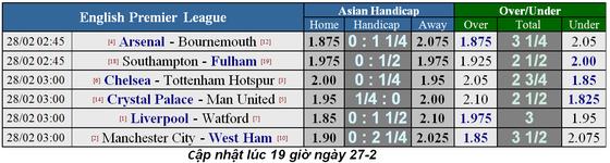 Lịch thi đấu Ngoại hạng Anh, vòng 28: Dự đoán chuyên gia: Man United sẽ thua! ảnh 2