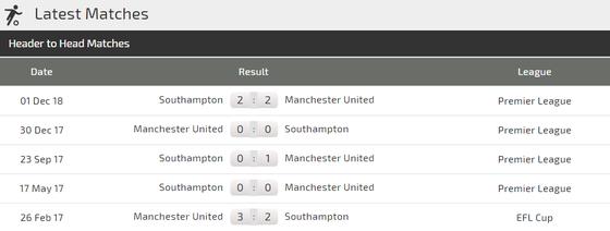 Man United - Southampton: Khoảng cách sít sao ảnh 3