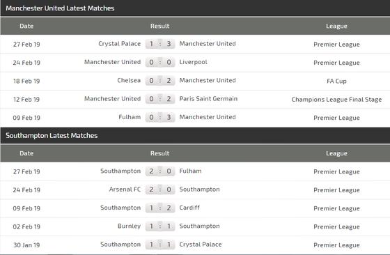Man United - Southampton: Khoảng cách sít sao ảnh 4