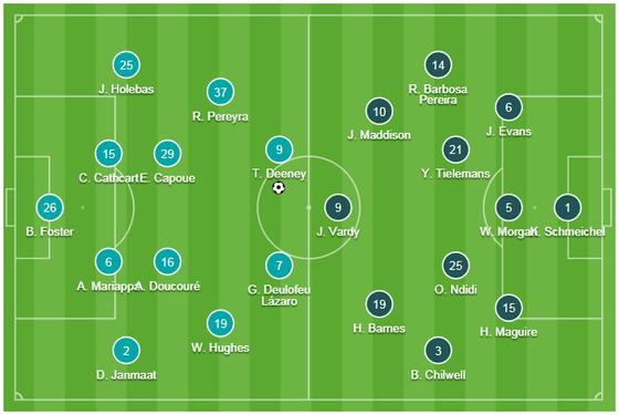 TRỰC TIẾP: Watford - Leicester City: Quyền lực chủ nhà ảnh 1