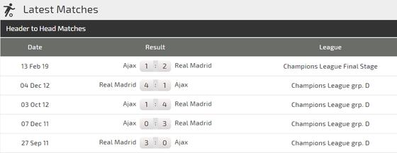 Nhận định Real Madrid – Ajax (2-1): Kền kền săn bàn thắng ảnh 2