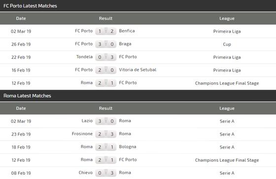Nhận định Porto – AS Roma (1-2): Vận đen của chủ nhà ảnh 3