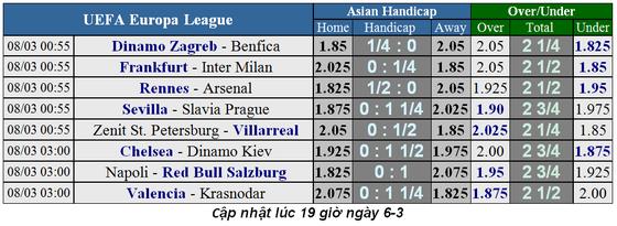 Lịch thi đấu Europa League ngày 7-3 ảnh 2