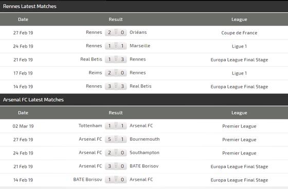 Nhận định Rennes - Arsenal: Pháo thủ lại vất vả trên sân khách ảnh 3