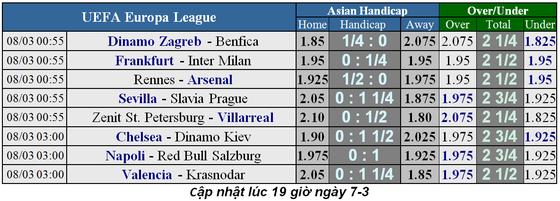 Lịch thi đấu Europa League ngày 7-3 ảnh 1