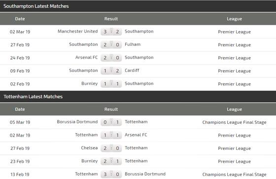 Nhận định Southampton – Tottenham: Chờ Harry Kane bùng nổ ảnh 3