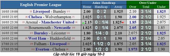 Lịch thi đấu bóng đá Ngoại hạng Anh, vòng 30: Man United hù dọa Arsenal ảnh 1