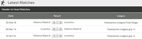 Nhận định Juventus – Atletico Madrid (lượt đi 0-2): Ronaldo háo hức ghi bàn khi Godin vắng mặt ảnh 3