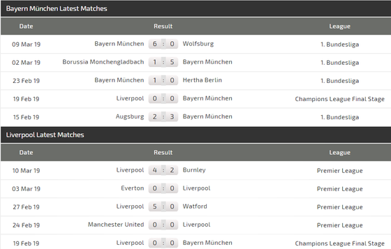 Nhận định Bayern Munich - Liverpool: Khi Hùm xám sứt mẻ đội hình ảnh 5