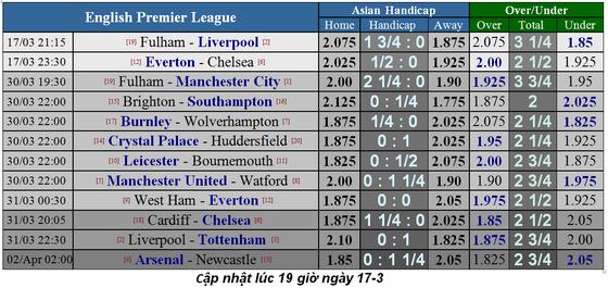 Lịch thi đấu bóng đá Ngoại hạng Anh, vòng 31 ngày 16-3 (Mới cập nhật) ảnh 1