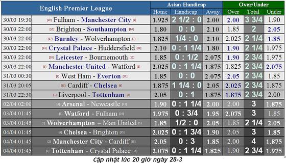 Lịch thi đấu bóng đá Ngoại hạng Anh, ngày 30-3: Liverpool chạm trán Tottenham  (Mới cập nhật) ảnh 5