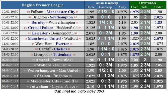 Lịch thi đấu bóng đá Ngoại hạng Anh, ngày 30-3: Liverpool chạm trán Tottenham  (Mới cập nhật) ảnh 3