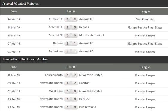 Nhận định Arsenal - Newcastle: Pháo hoa ở Emirates ảnh 3