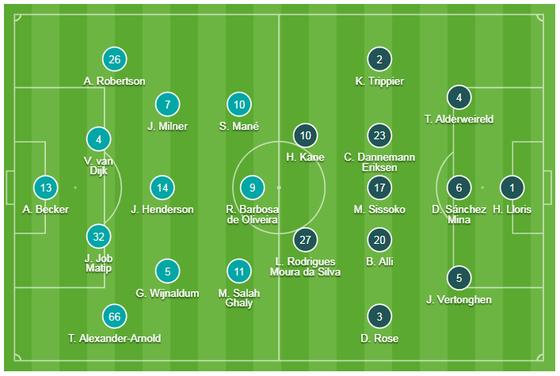 TRỰC TIẾP: Liverpool - Tottenham: Chờ Mo Salah tỏa sáng ảnh 1