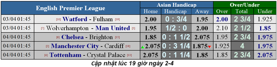 Nhận định Chelsea - Brighton: Hazard và Hudson-Odoi xuất trận ảnh 5